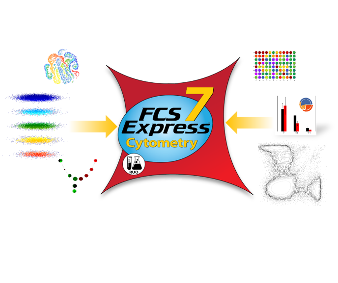 FCS Express Academic Research